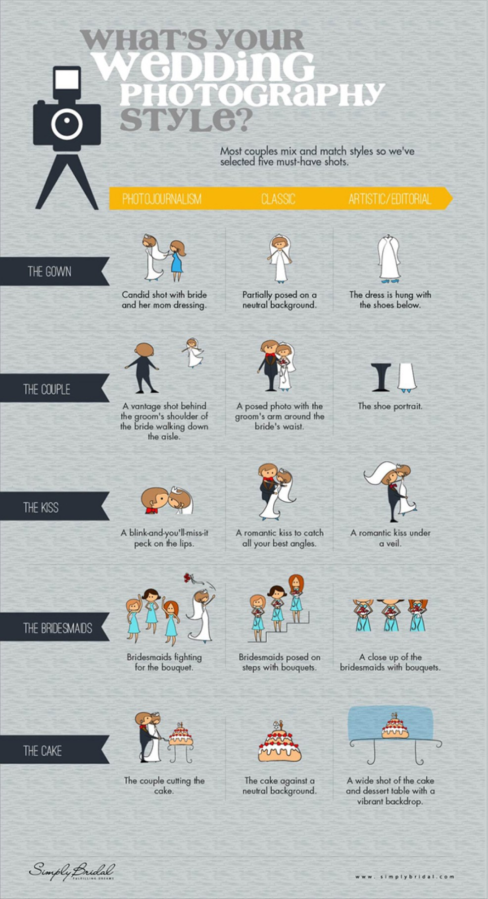 Infographic about wedding styles